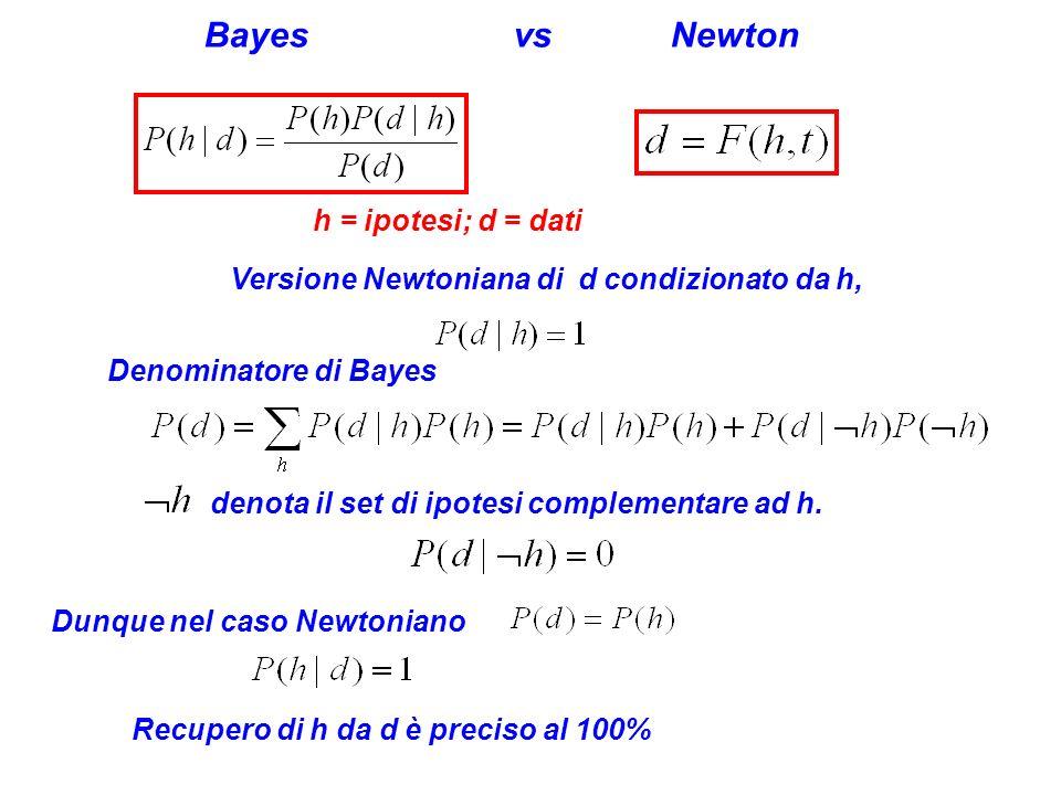 Versione Newtoniana di d condizionato da h, Bayes vs Newton Denominatore di Bayes denota il set di ipotesi complementare ad h. Dunque nel caso Newtoni