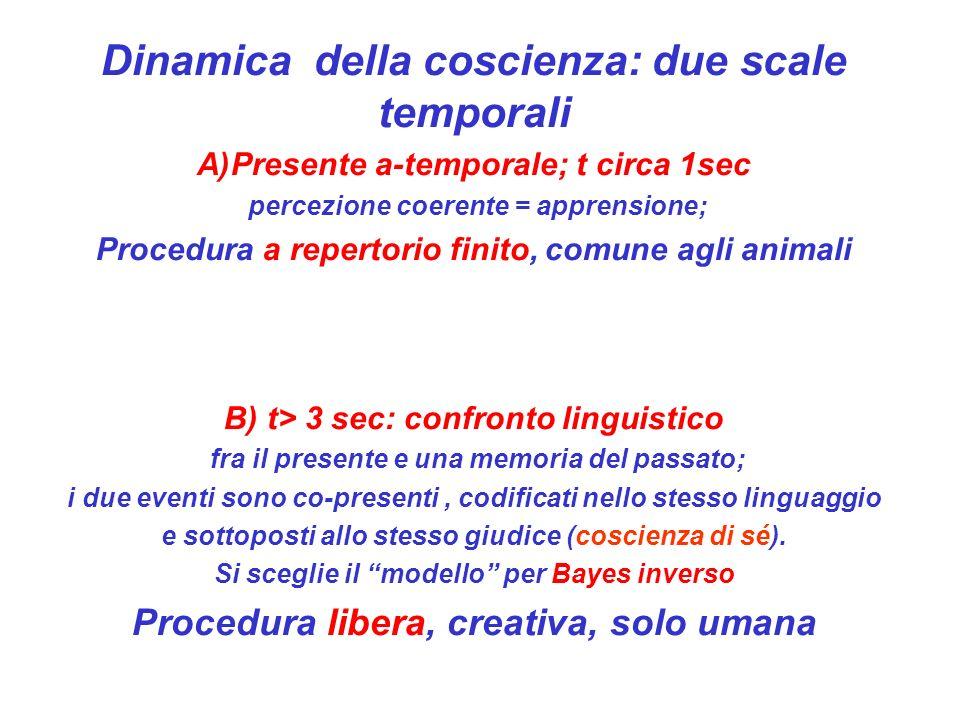 Dinamica della coscienza: due scale temporali A)Presente a-temporale; t circa 1sec percezione coerente = apprensione; Procedura a repertorio finito, c