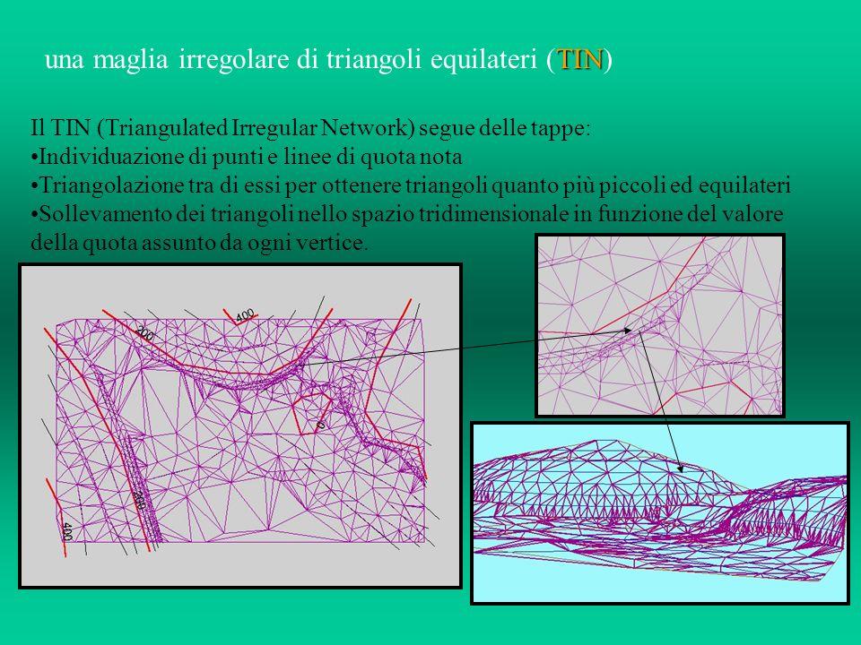TIN una maglia irregolare di triangoli equilateri (TIN) Il TIN (Triangulated Irregular Network) segue delle tappe: Individuazione di punti e linee di
