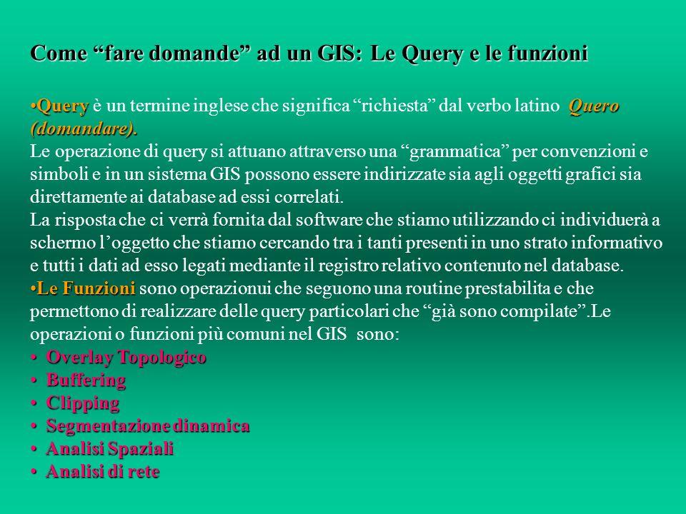 Come fare domande ad un GIS: Le Query e le funzioni QueryQuero (domandare).Query è un termine inglese che significa richiesta dal verbo latino Quero (