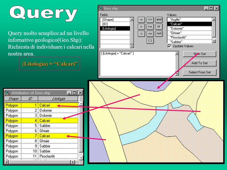 Query molto semplice ad un livello infornativo geologico(Geo.Shp): Richiesta di individuare i calcari nella nostra area. (Litologia) = Calcari (Litolo