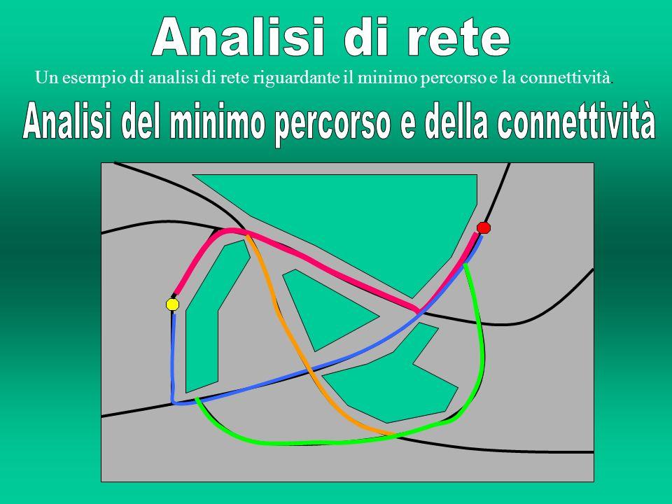 Un esempio di analisi di rete riguardante il minimo percorso e la connettività.