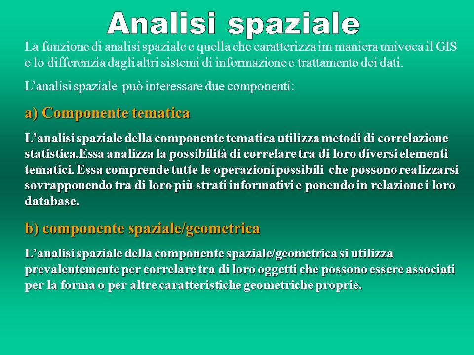 La funzione di analisi spaziale e quella che caratterizza im maniera univoca il GIS e lo differenzia dagli altri sistemi di informazione e trattamento