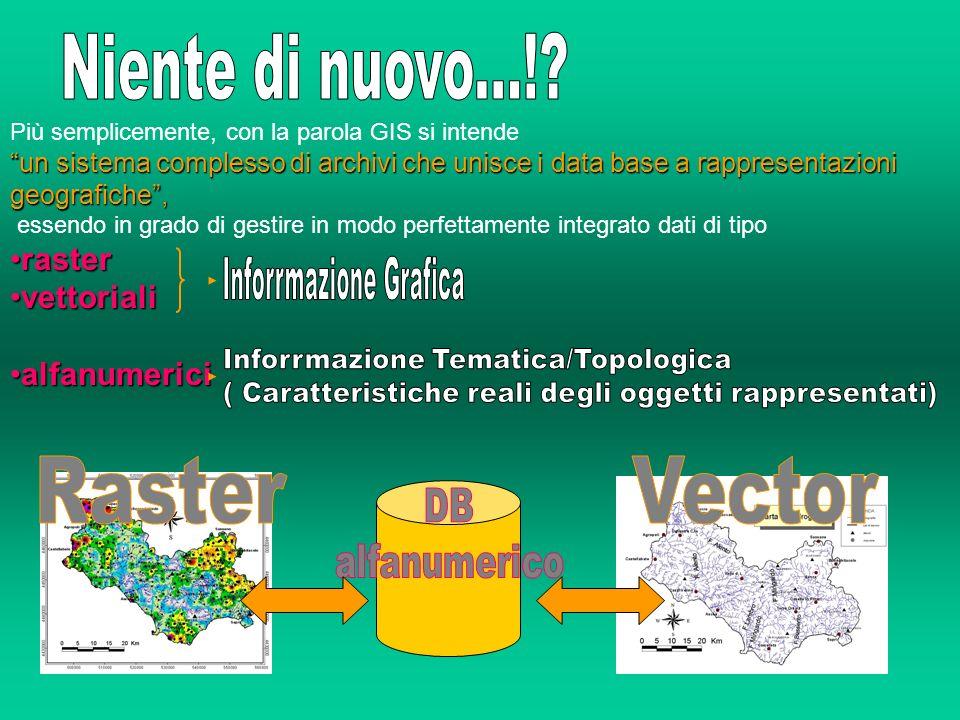 Più semplicemente, con la parola GIS si intende un sistema complesso di archivi che unisce i data base a rappresentazioni geografiche, essendo in grad