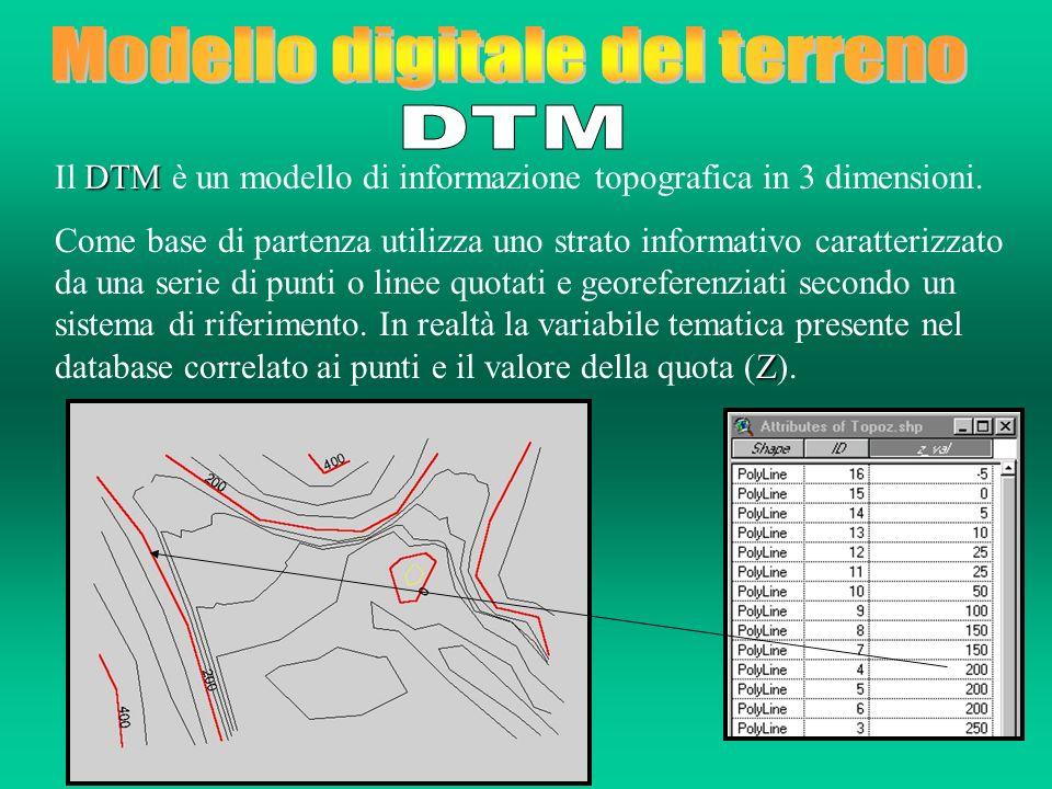 Per realizzare il DTM si può utilizzare DEM una maglia regolare per generare una matrice delle altezze (DEM) Il DEM utilizza come base di sviluppo della struttura 3D una maglia regolare di pixel sovrapposta al layer topografico in 2D, in cui ogni pixel assume il valore medio delle quote delle isolinee o dei punti ricoperti.