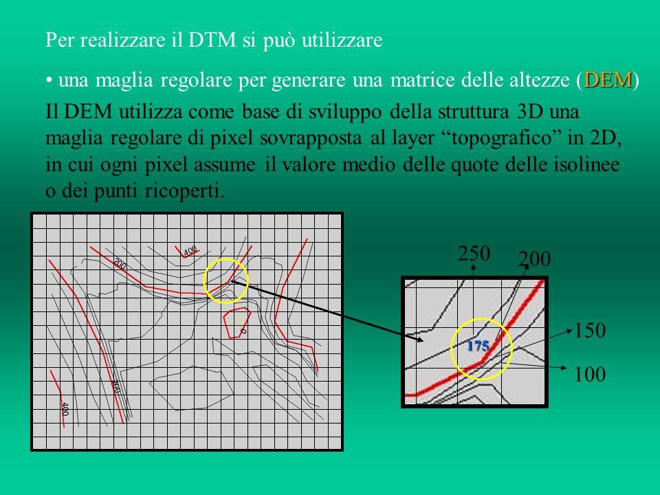 TIN una maglia irregolare di triangoli equilateri (TIN) Il TIN (Triangulated Irregular Network) segue delle tappe: Individuazione di punti e linee di quota nota Triangolazione tra di essi per ottenere triangoli quanto più piccoli ed equilateri Sollevamento dei triangoli nello spazio tridimensionale in funzione del valore della quota assunto da ogni vertice.