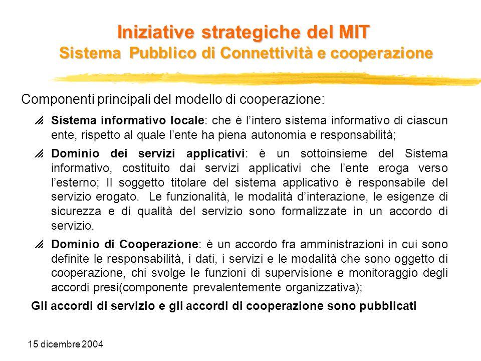 15 dicembre 2004 Componenti principali del modello di cooperazione: Sistema informativo locale: che è lintero sistema informativo di ciascun ente, ris