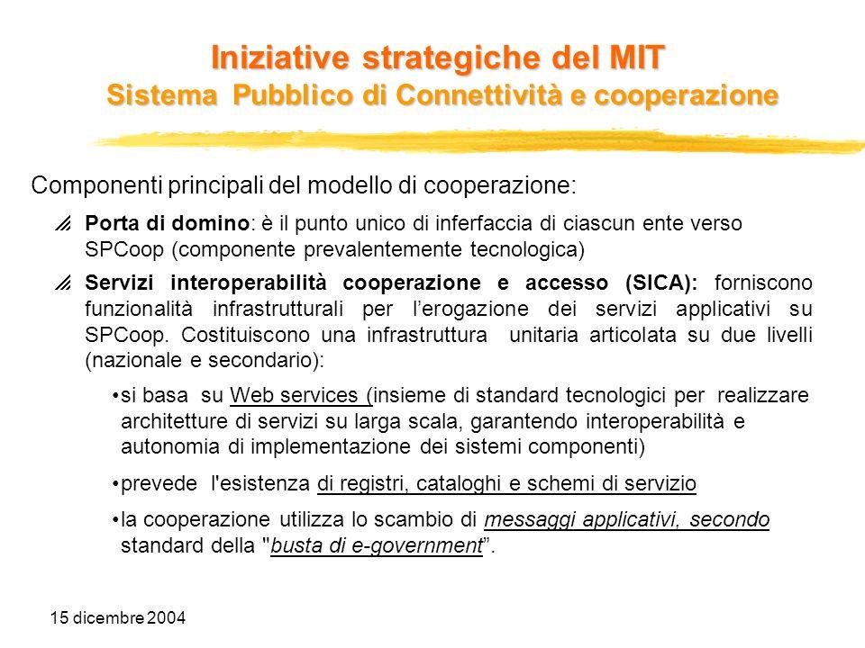 15 dicembre 2004 Componenti principali del modello di cooperazione: Porta di domino: è il punto unico di inferfaccia di ciascun ente verso SPCoop (com