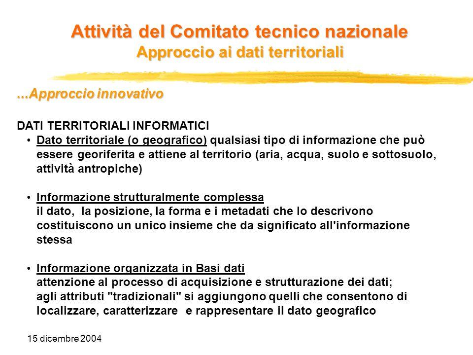 15 dicembre 2004...Approccio innovativo DATI TERRITORIALI INFORMATICI Dato territoriale (o geografico) qualsiasi tipo di informazione che può essere g