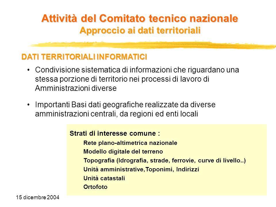 15 dicembre 2004 DATI TERRITORIALI INFORMATICI Condivisione sistematica di informazioni che riguardano una stessa porzione di territorio nei processi