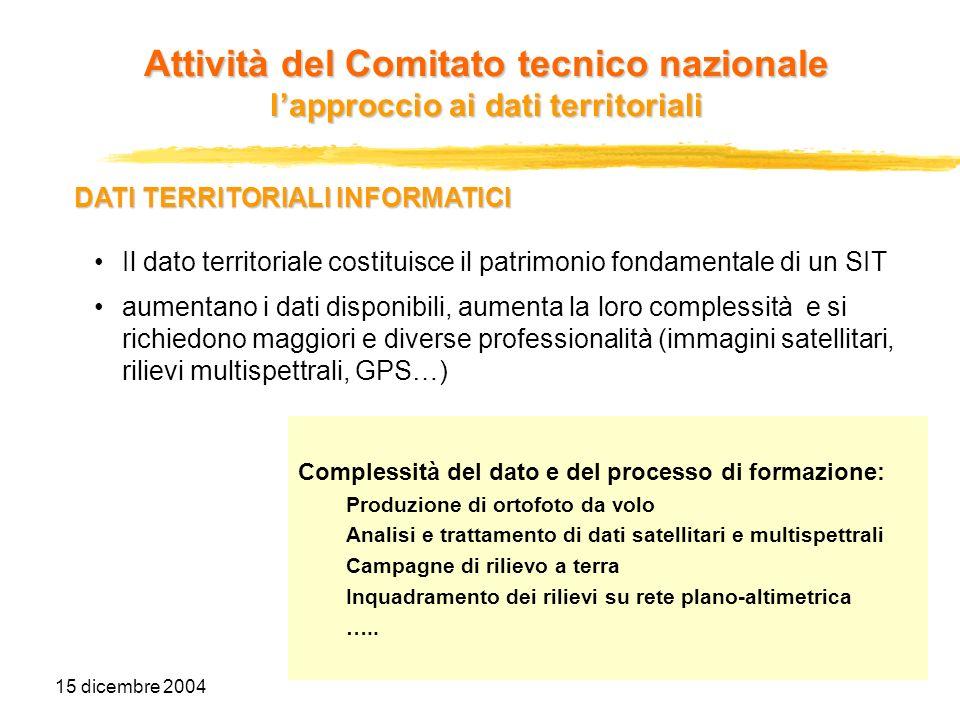 15 dicembre 2004 DATI TERRITORIALI INFORMATICI Il dato territoriale costituisce il patrimonio fondamentale di un SIT aumentano i dati disponibili, aum