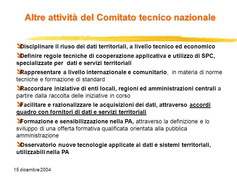 15 dicembre 2004 Disciplinare il riuso dei dati territoriali, a livello tecnico ed economico Definire regole tecniche di cooperazione applicativa e ut