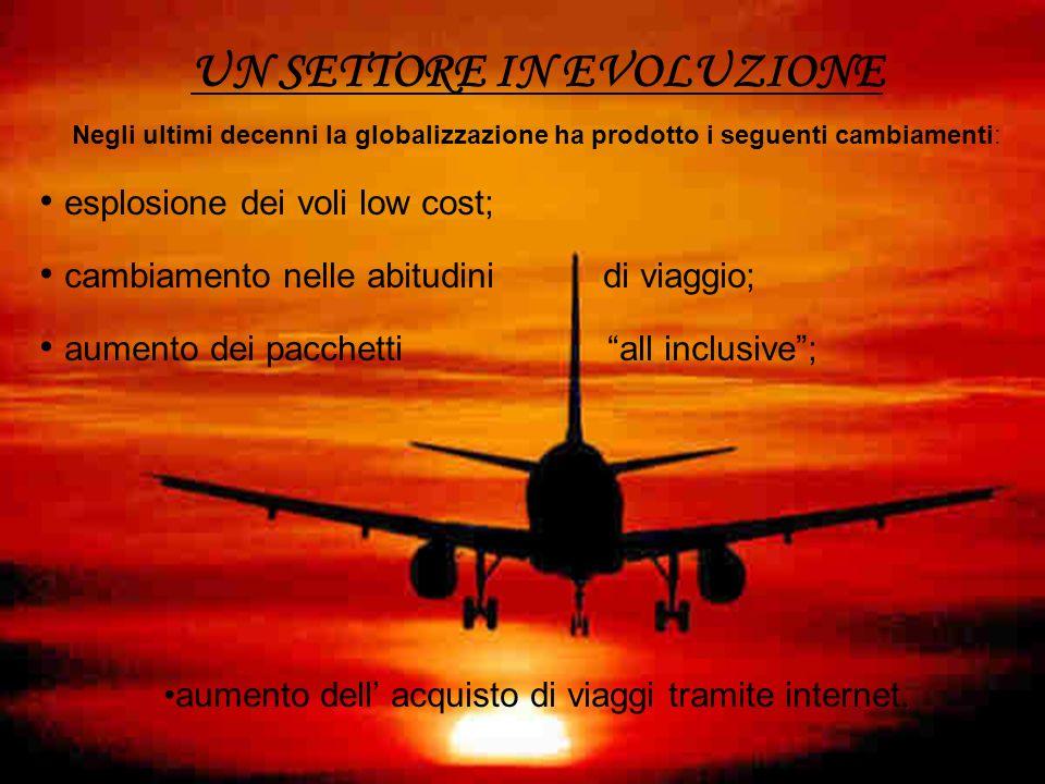 \ UN SETTORE IN EVOLUZIONE Negli ultimi decenni la globalizzazione ha prodotto i seguenti cambiamenti: esplosione dei voli low cost; cambiamento nelle
