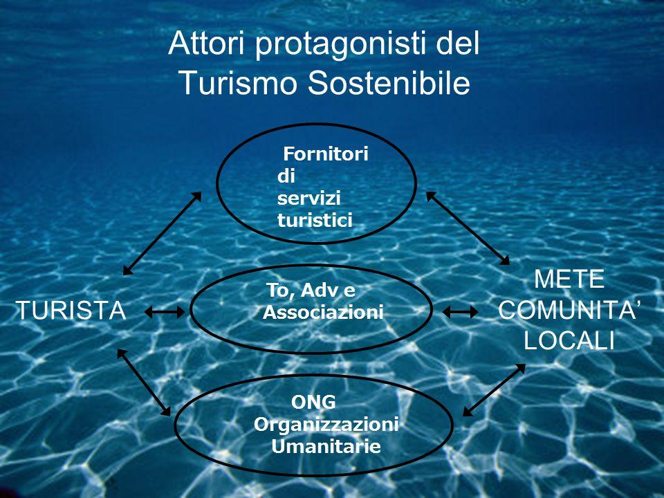 TURISTA Fornitori di servizi turistici To, Adv e Associazioni ONG Organizzazioni Umanitarie Attori protagonisti del Turismo Sostenibile METE COMUNITA