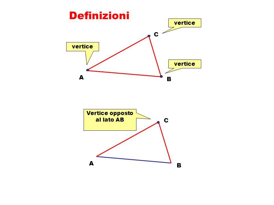 un triangolo è un insieme di punti del piano costituito da una poligonale chiusa di tre lati e dai suoi punti interni A C B Definizione A C B un trian