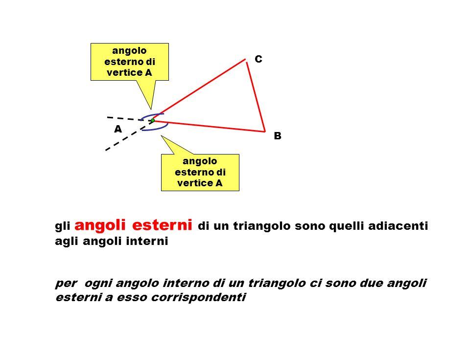 A C B A C B A C B angolo interno angolo compreso tra i lati AC e CB angoli adiacenti al lato AB