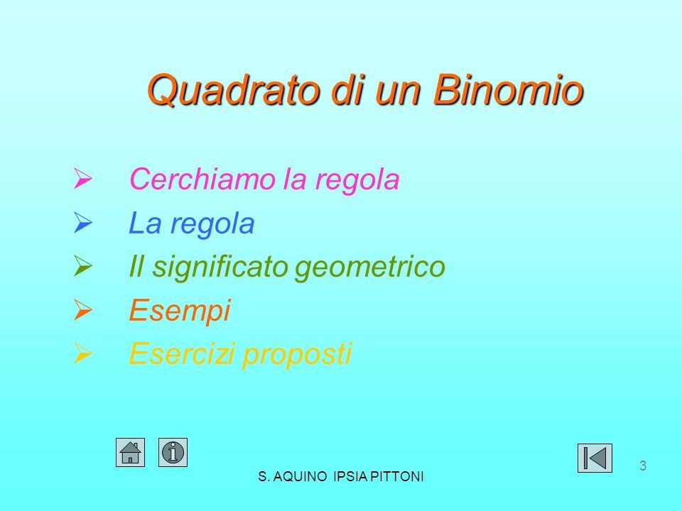 3 Quadrato di un Binomio Cerchiamo la regola La regola Il significato geometrico Esempi Esercizi proposti S.