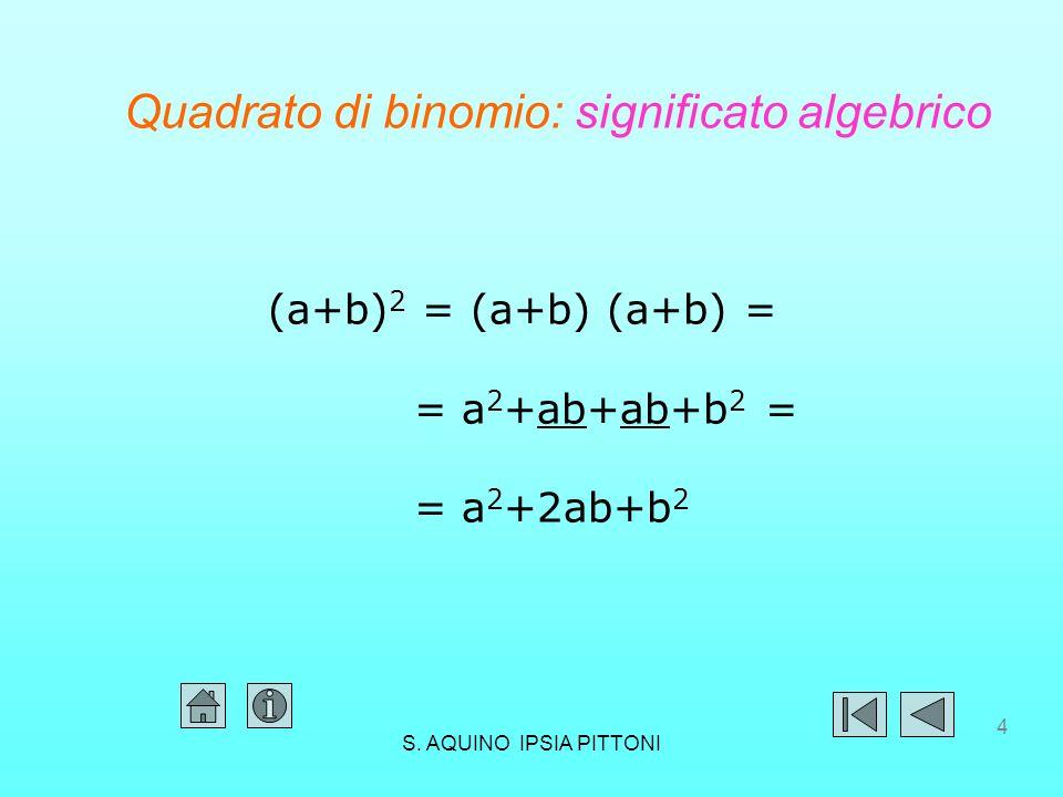 24 Potenza n-esima di binomio: cerchiamo una regola (a+b) 0 =1 (a+b) 1 = a+b (a+b) 2 = a 2 +2ab+b 2 (a+b) 3 = a 3 +3a 2 b+3ab 2 +b 3 (a+b) 4 = a 4 +4a 3 b+6a 2 b 2 +4ab 3 +b 4 (a+b) 5 = a 5 +5a 4 b+10a 3 b 2 +10a 2 b 3 +5ab 4 +b 5 (a+b) 6 = a 6 +6a 5 b+15a 4 b 2 +20a 3 b 3 +15a 2 b 4 +6ab 5 +b 6 » lo sviluppo di (a+b) n contiene sempre n+1 termini » i coefficienti dei termini estremi e di quelli equidistanti dagli estremi sono uguali » in ogni termine dello sviluppo gli esponenti della lettera a decrescono da a n ad a 0 =1 e gli esponenti della lettera b crescono da b 0 =1 a b n » i coefficienti possono essere disposti secondo uno schema detto Triangolo di Tartaglia Triangolo di Tartaglia S.