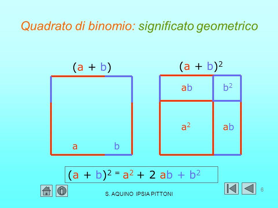 6 Quadrato di binomio: significato geometrico ab (a + b) (a + b) 2 a2a2 b2b2 abab abab (a + b) 2 = a 2 + 2 ab + b 2 S.