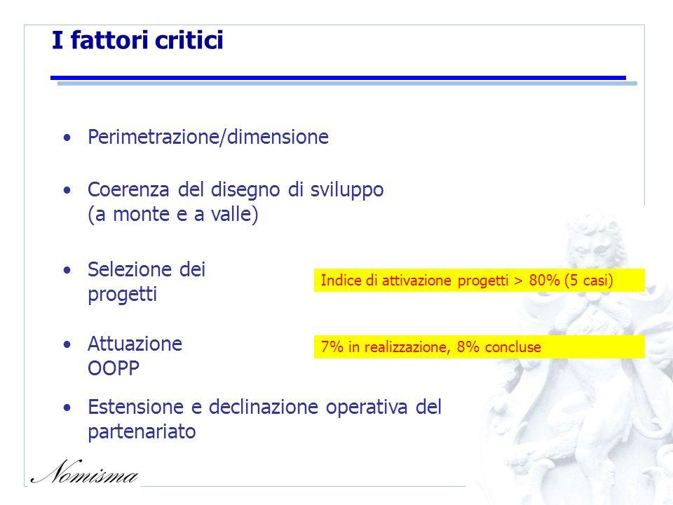 I fattori critici Perimetrazione/dimensione Indice di attivazione progetti > 80% (5 casi) 7% in realizzazione, 8% concluse Coerenza del disegno di sviluppo (a monte e a valle) Selezione dei progetti Attuazione OOPP Estensione e declinazione operativa del partenariato