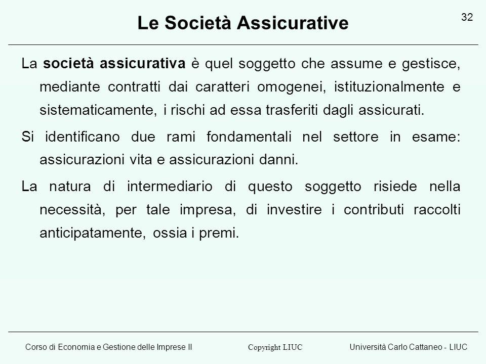 Corso di Economia e Gestione delle Imprese IIUniversità Carlo Cattaneo - LIUC Copyright LIUC 32 Le Società Assicurative La società assicurativa è quel