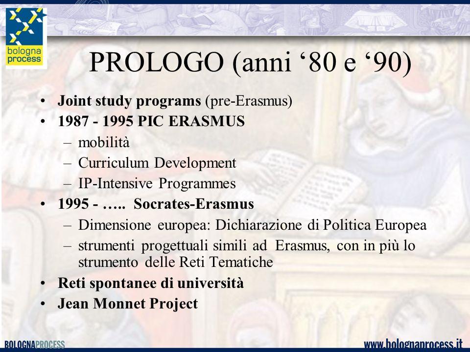 PROLOGO (anni 80 e 90) Joint study programs (pre-Erasmus) 1987 - 1995 PIC ERASMUS –mobilità –Curriculum Development –IP-Intensive Programmes 1995 - ….
