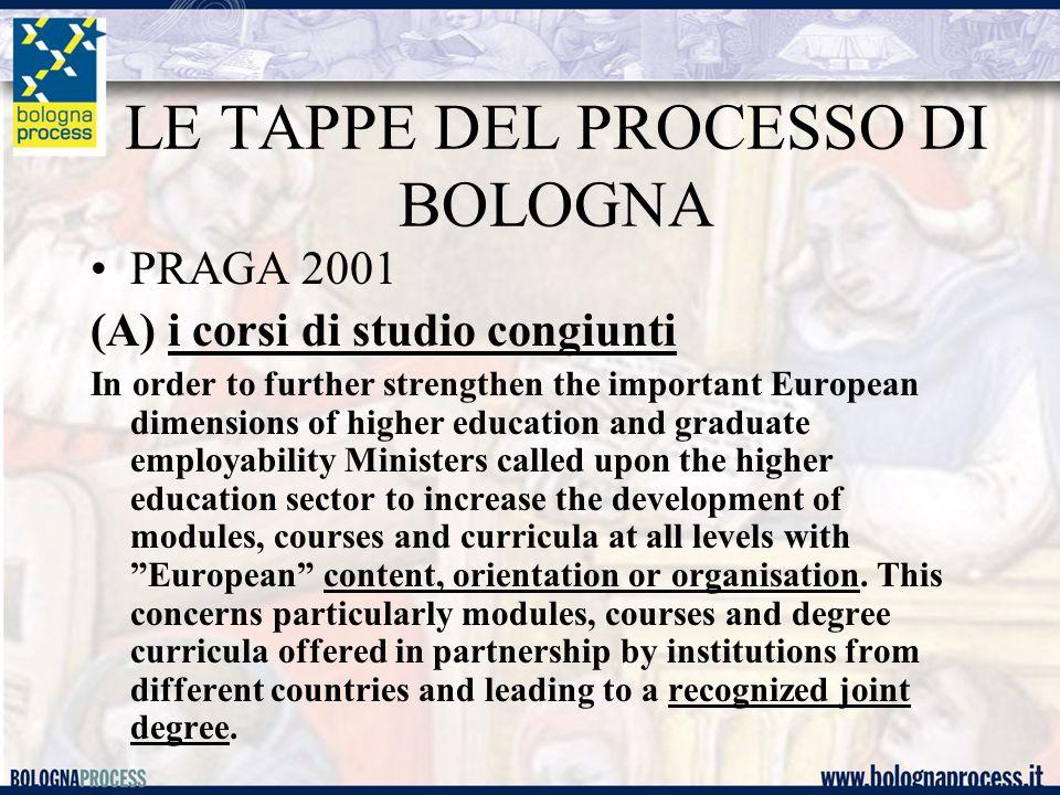 LE TAPPE DEL PROCESSO DI BOLOGNA PRAGA 2001 (B) la capacità di attrazione della EHEA un nuovo obiettivo: –Promoting the attractiveness of the European Higher Education Area (EHEA) come.