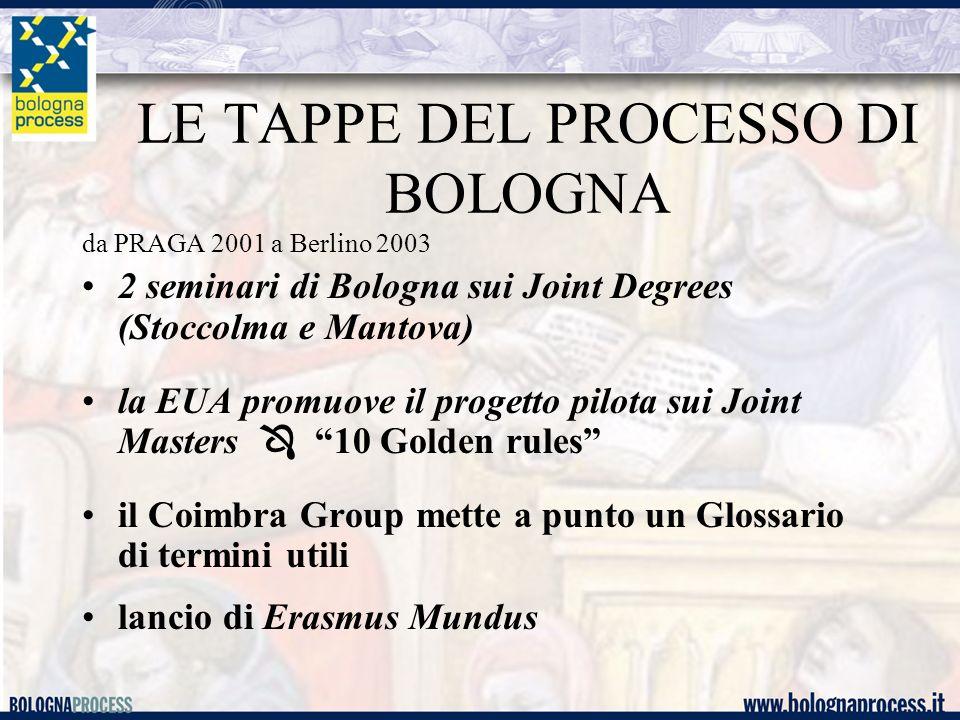 LE TAPPE DEL PROCESSO DI BOLOGNA da PRAGA 2001 a Berlino 2003 2 seminari di Bologna sui Joint Degrees (Stoccolma e Mantova) la EUA promuove il progett