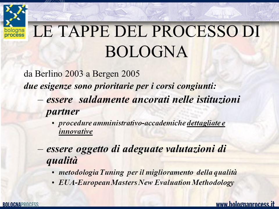 LE TAPPE DEL PROCESSO DI BOLOGNA da Berlino 2003 a Bergen 2005 due esigenze sono prioritarie per i corsi congiunti: –essere saldamente ancorati nelle