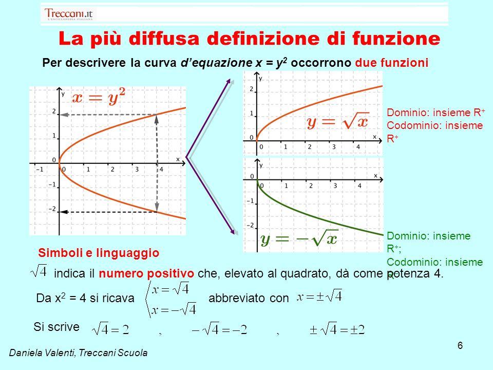 Daniela Valenti, Treccani Scuola La più diffusa definizione di funzione Per descrivere la curva dequazione x = y 2 occorrono due funzioni Dominio: ins