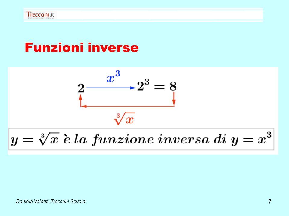 Funzioni inverse Daniela Valenti, Treccani Scuola 7