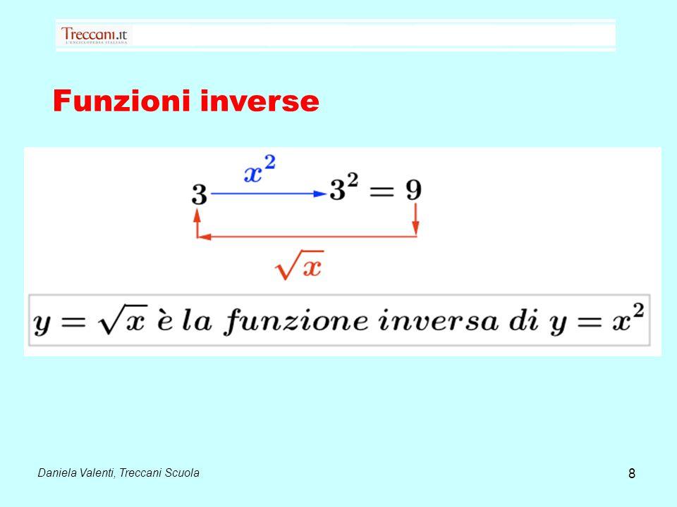 Funzioni inverse Daniela Valenti, Treccani Scuola 8