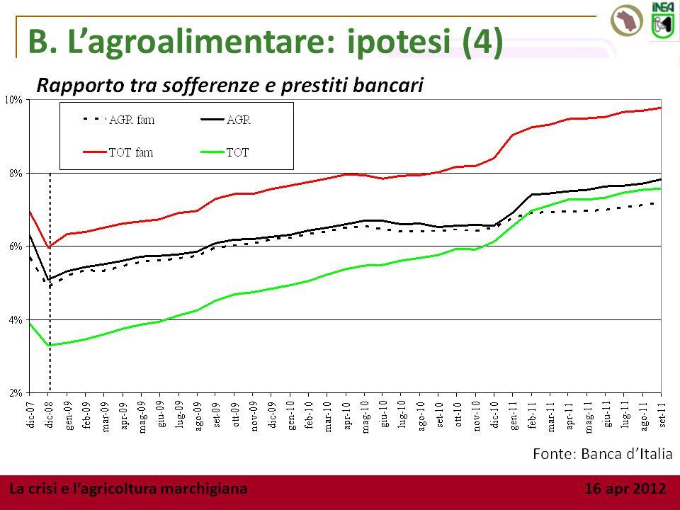 La crisi e lagricoltura marchigiana 16 apr 2012 Ipotesi 4: La congiuntura negativa combinata con la crescente volatilità dei prezzi ha ulteriormente c