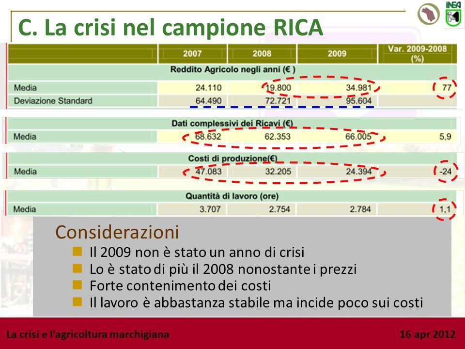 La crisi e lagricoltura marchigiana 16 apr 2012 C. La crisi nel campione RICA Considerazioni Il 2009 non è stato un anno di crisi Lo è stato di più il
