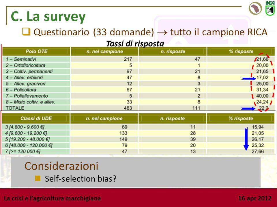 Questionario (33 domande) tutto il campione RICA La crisi e lagricoltura marchigiana 16 apr 2012 C. La survey Considerazioni Self-selection bias? Tass