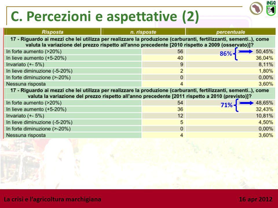La crisi e lagricoltura marchigiana 16 apr 2012 C. Percezioni e aspettative (2)