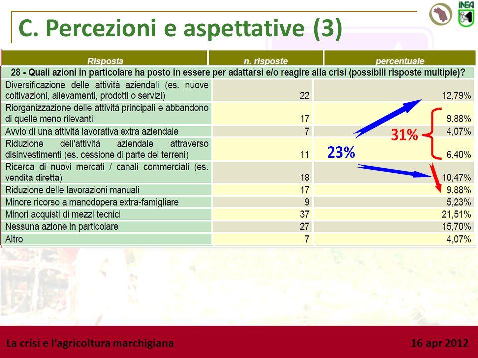 La crisi e lagricoltura marchigiana 16 apr 2012 C. Percezioni e aspettative (3)
