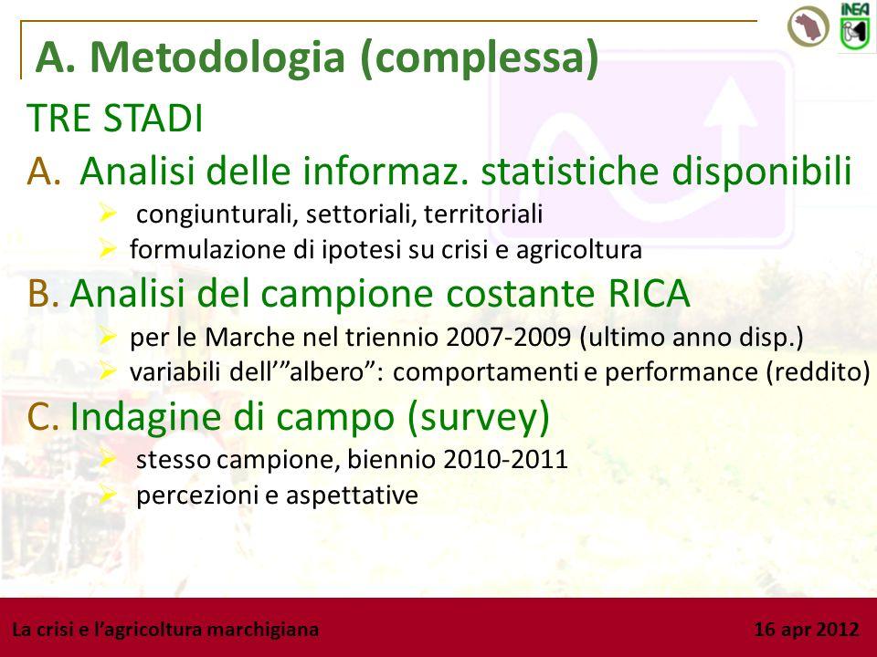 La crisi e lagricoltura marchigiana 16 apr 2012 A. Metodologia (complessa) TRE STADI A. Analisi delle informaz. statistiche disponibili congiunturali,