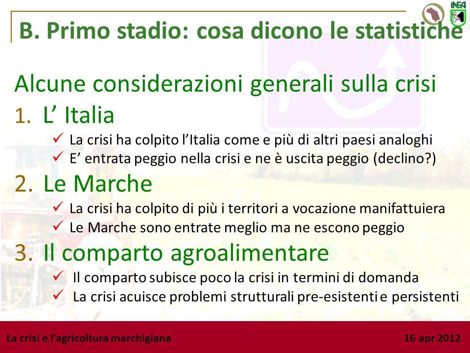 La crisi e lagricoltura marchigiana 16 apr 2012 B. Primo stadio: cosa dicono le statistiche Alcune considerazioni generali sulla crisi 1. L Italia La