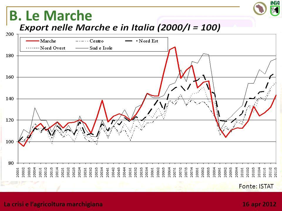 B. Le Marche La crisi e lagricoltura marchigiana 16 apr 2012 Fonte: ISTAT Perfomance di crescita in Italia (PIL reale 2000 = 100)