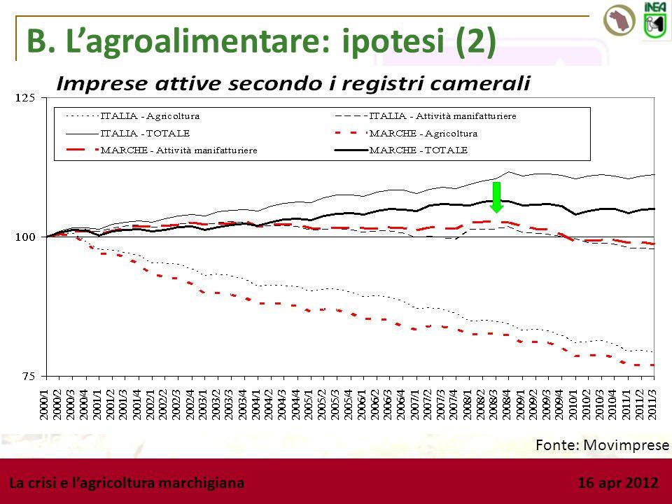 B. Lagroalimentare: ipotesi (2) La crisi e lagricoltura marchigiana 16 apr 2012 Ipotesi 2: Le tendenze occupazionali e di numerosità di imprese sono s