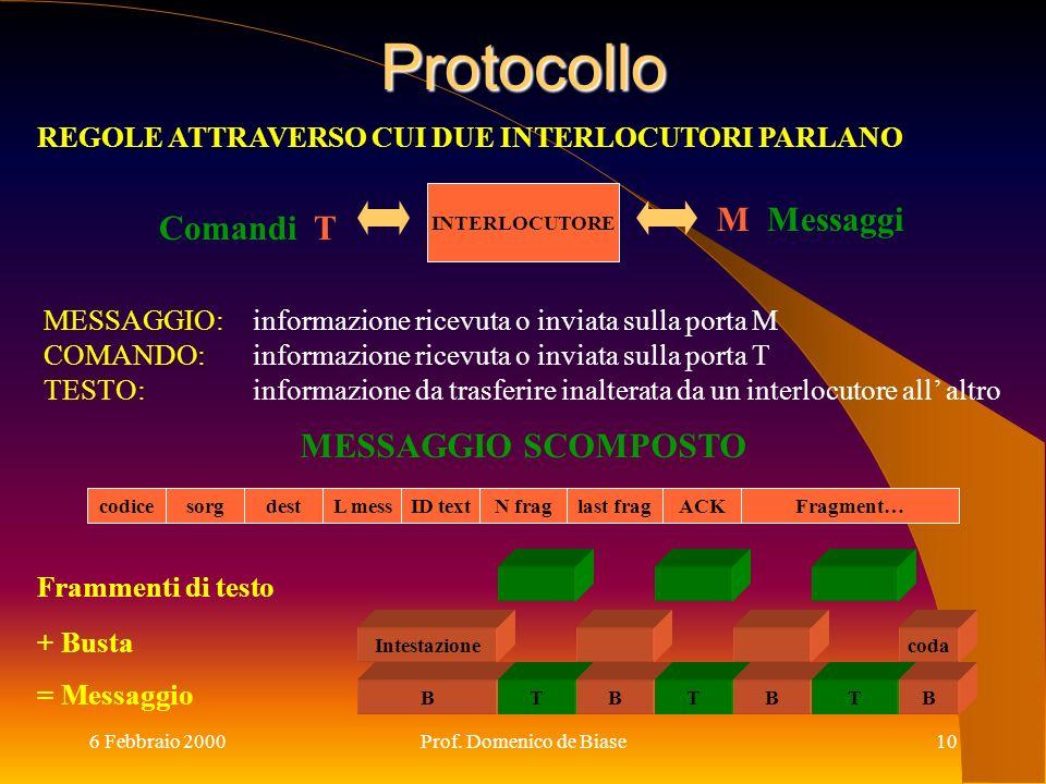 6 Febbraio 2000Prof. Domenico de Biase10 Protocollo MESSAGGIO:informazione ricevuta o inviata sulla porta M COMANDO:informazione ricevuta o inviata su