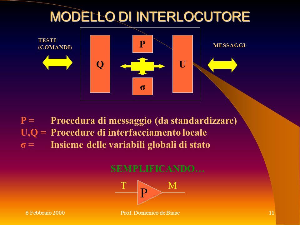 6 Febbraio 2000Prof. Domenico de Biase11 MODELLO DI INTERLOCUTORE P =Procedura di messaggio (da standardizzare) U,Q =Procedure di interfacciamento loc