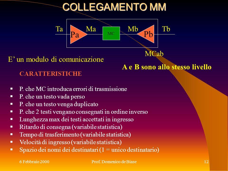 6 Febbraio 2000Prof. Domenico de Biase12 COLLEGAMENTO MM MaTa Pa MbTb E un modulo di comunicazione Pb MC MCab CARATTERISTICHE P. che MC introduca erro
