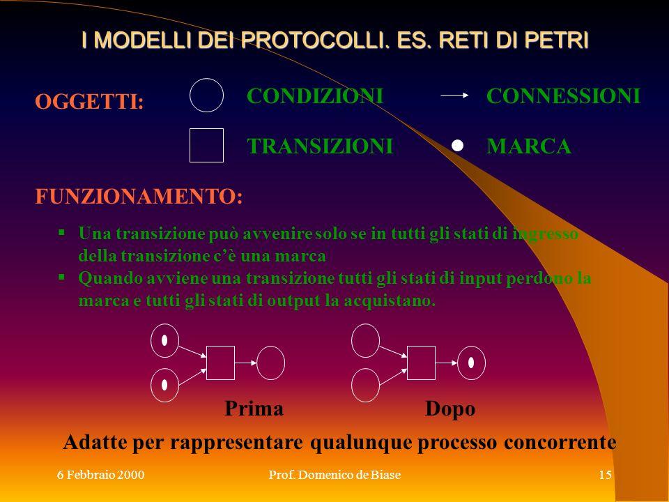 6 Febbraio 2000Prof. Domenico de Biase15 I MODELLI DEI PROTOCOLLI. ES. RETI DI PETRI OGGETTI: FUNZIONAMENTO: CONDIZIONI TRANSIZIONI CONNESSIONI MARCA