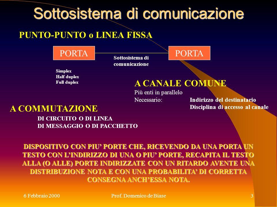 6 Febbraio 2000Prof. Domenico de Biase3 Sottosistema di comunicazione PORTA PUNTO-PUNTO o LINEA FISSA PORTA Sottosistema di comunicazione A CANALE COM