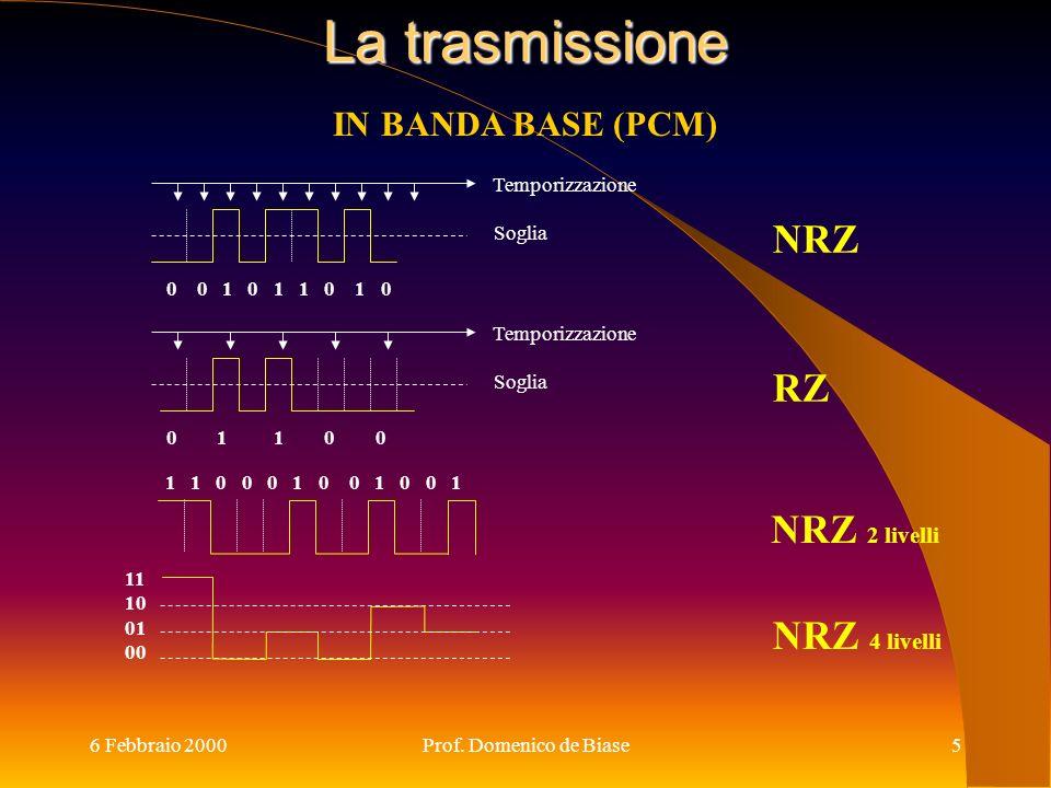 6 Febbraio 2000Prof. Domenico de Biase5 La trasmissione Temporizzazione Soglia 0 0 1 0 1 1 0 1 0 NRZ Temporizzazione Soglia 0 1 1 0 0 RZ 1 1 0 0 0 1 0
