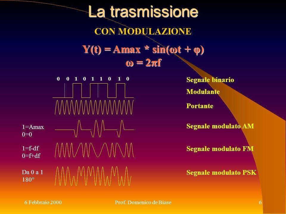 6 Febbraio 2000Prof. Domenico de Biase6 CON MODULAZIONE La trasmissione 0 0 1 0 1 1 0 1 0 Segnale binario Modulante Segnale modulato AM Portante Segna