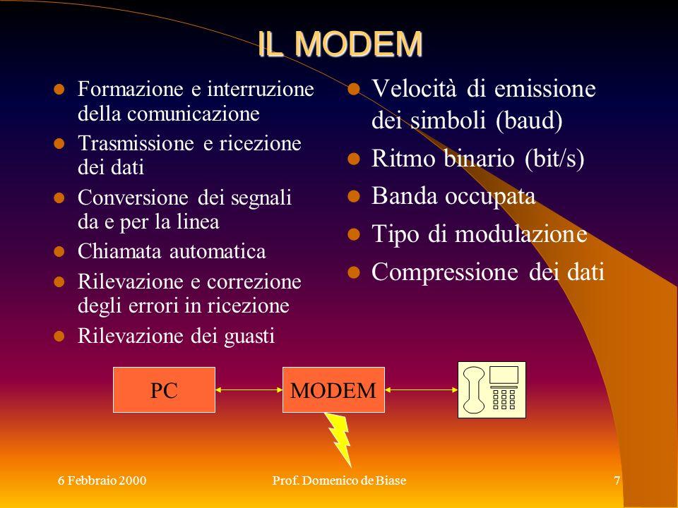 6 Febbraio 2000Prof. Domenico de Biase7 IL MODEM Formazione e interruzione della comunicazione Trasmissione e ricezione dei dati Conversione dei segna