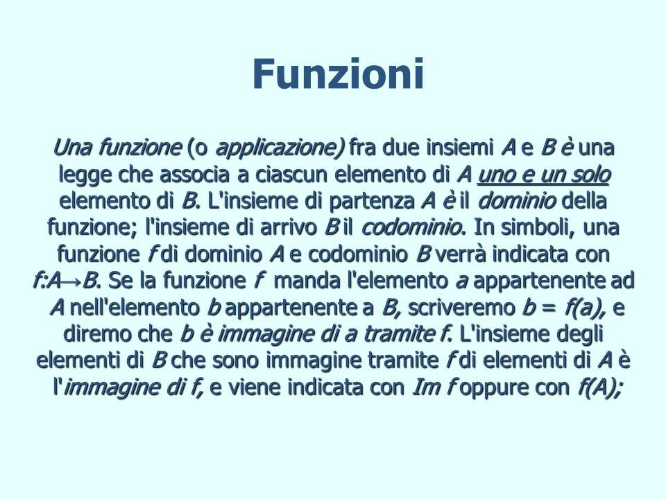 Funzioni Una funzione (o applicazione) fra due insiemi A e B è una legge che associa a ciascun elemento di A uno e un solo elemento di B. L'insieme di